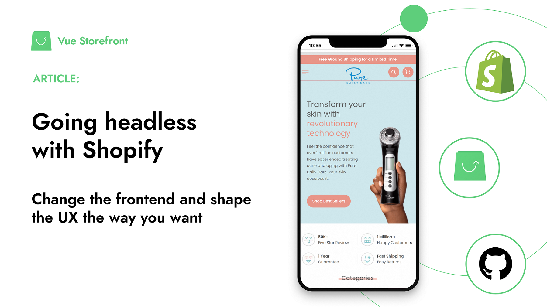 Article_ Going-headless-with-Shopify